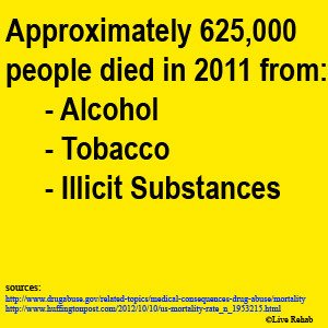 deaths from substances