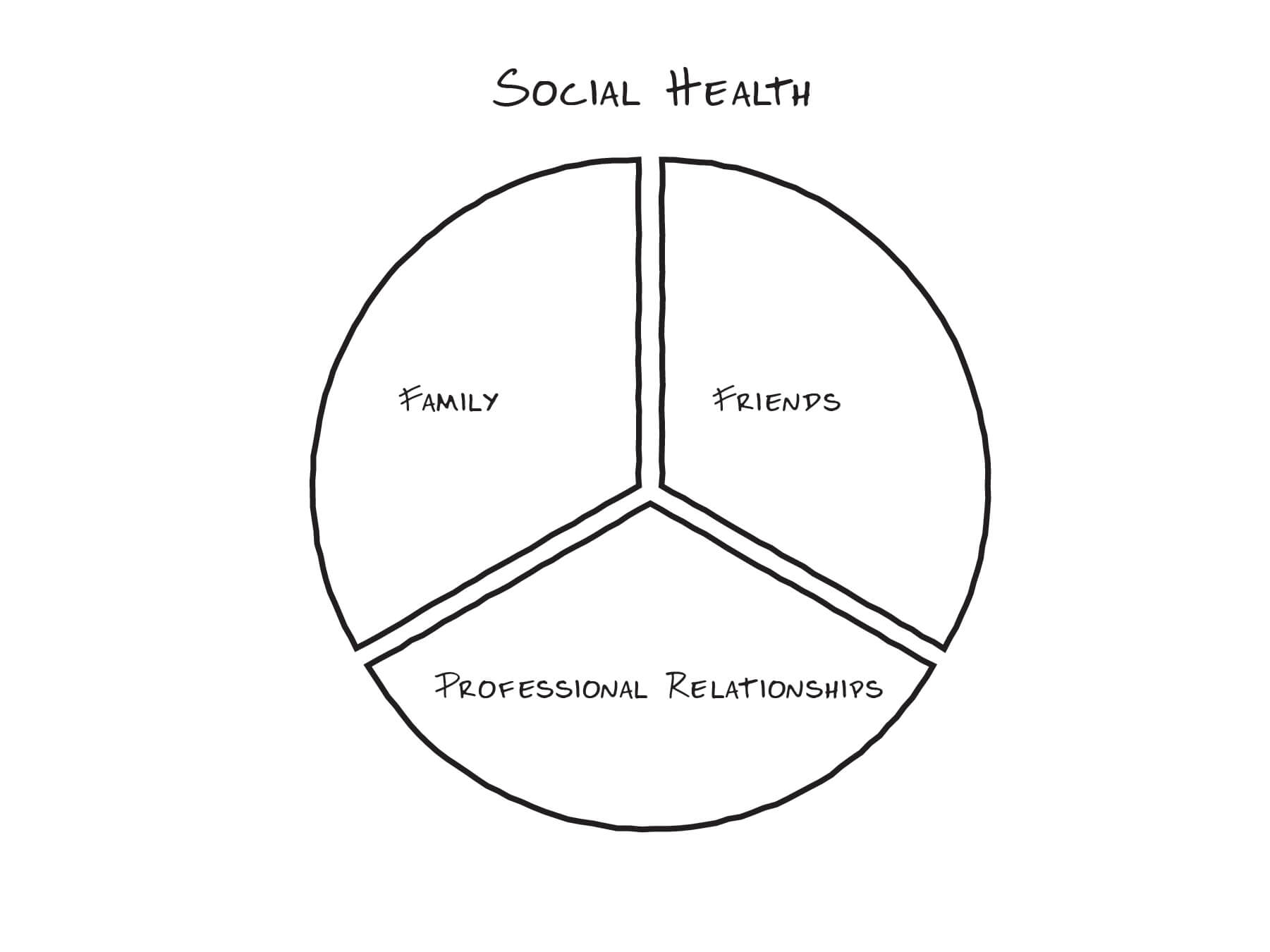 Social Health - The Sobriety Success Method