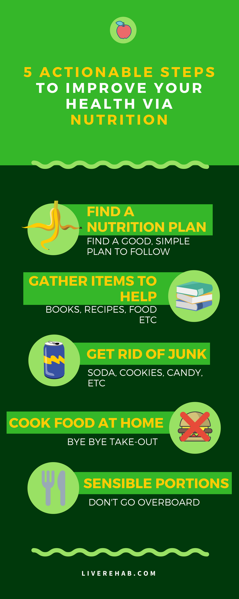 Actionable Steps to Improve Nutrition